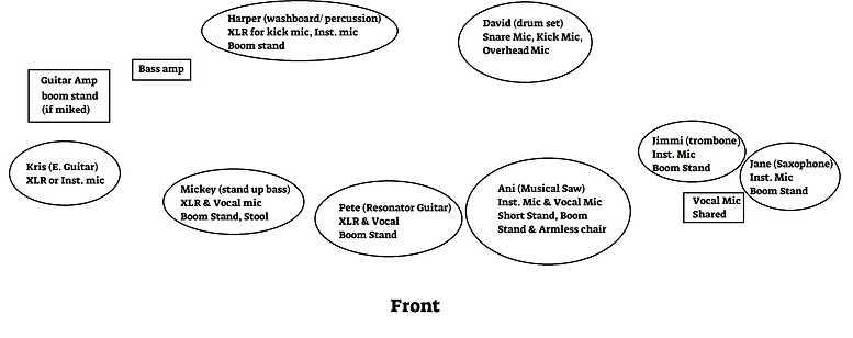 8 piece stage plot.png