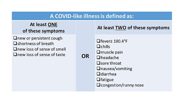 COVID-Like Illness.jpg