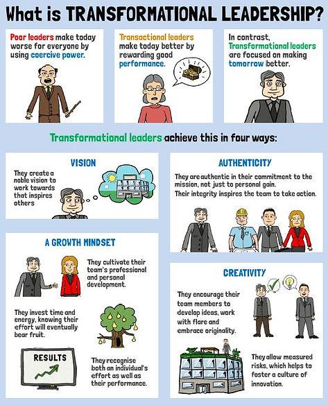 transformational leadershersip 3.JPG