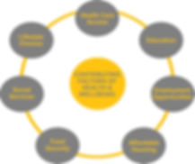 use this health factor chart.jpg