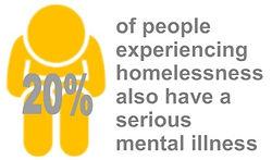 mh ahd homelessness.jpg