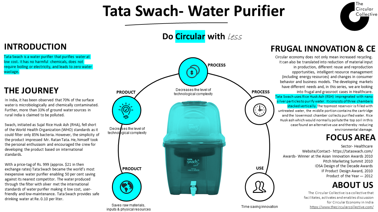 Tata Swach Water purifier
