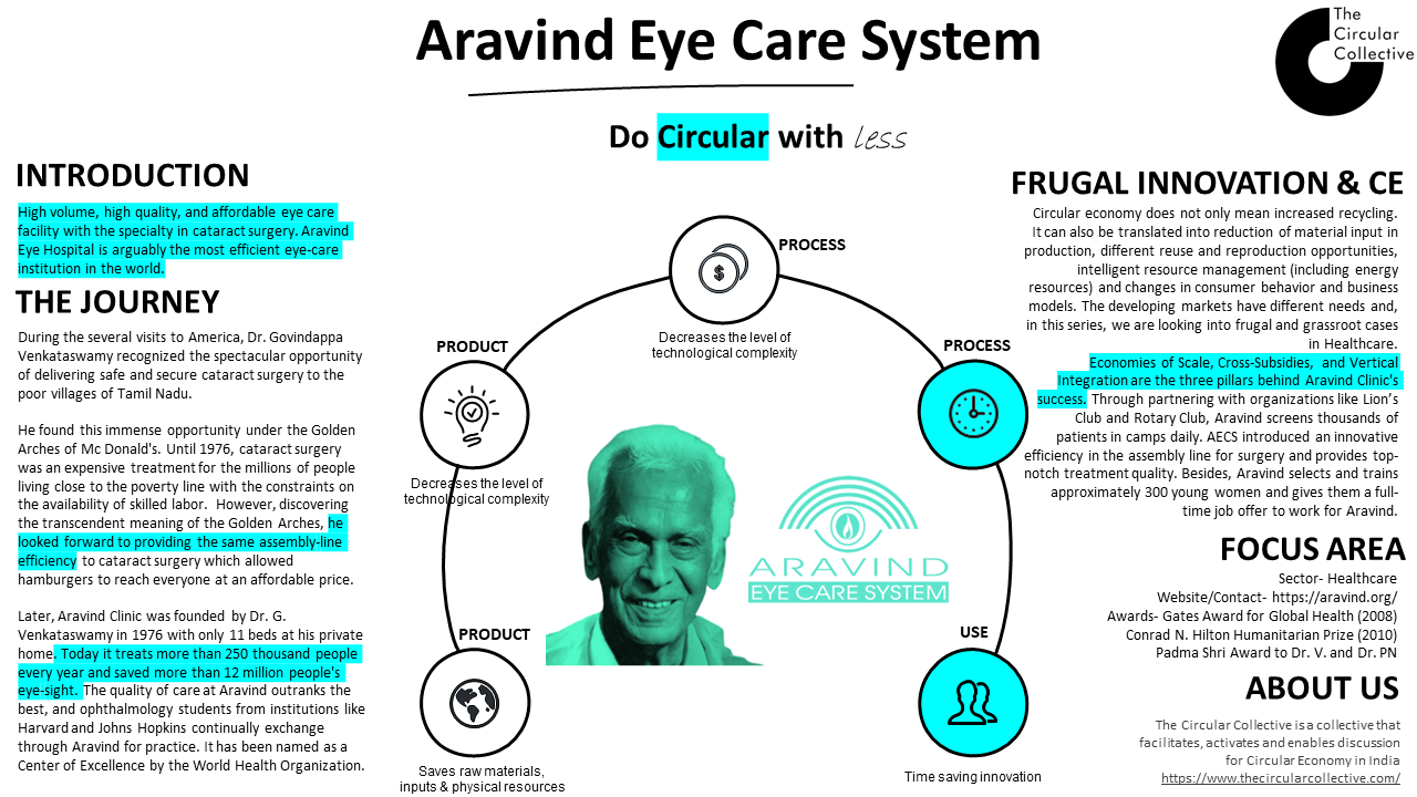 Aravind Eye Care system