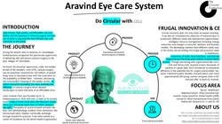 Aravind Eye Care system