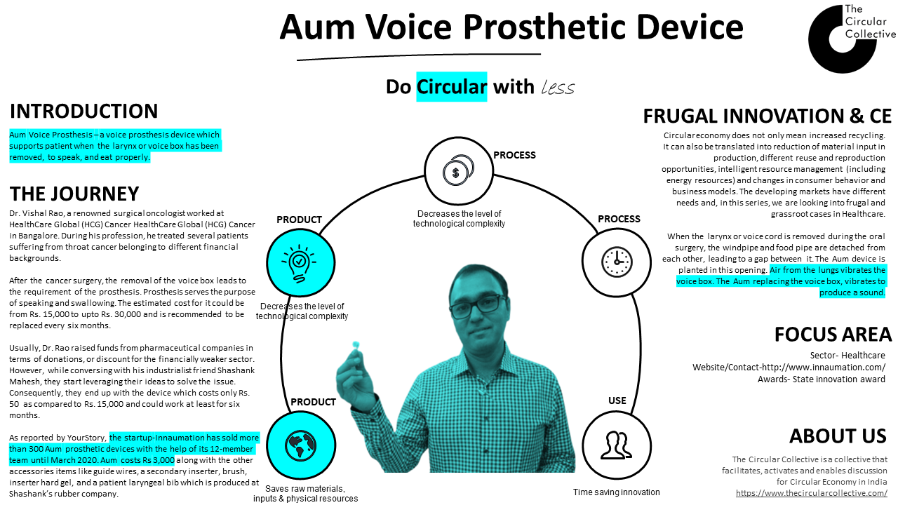 Aum Voice Prosthetic device