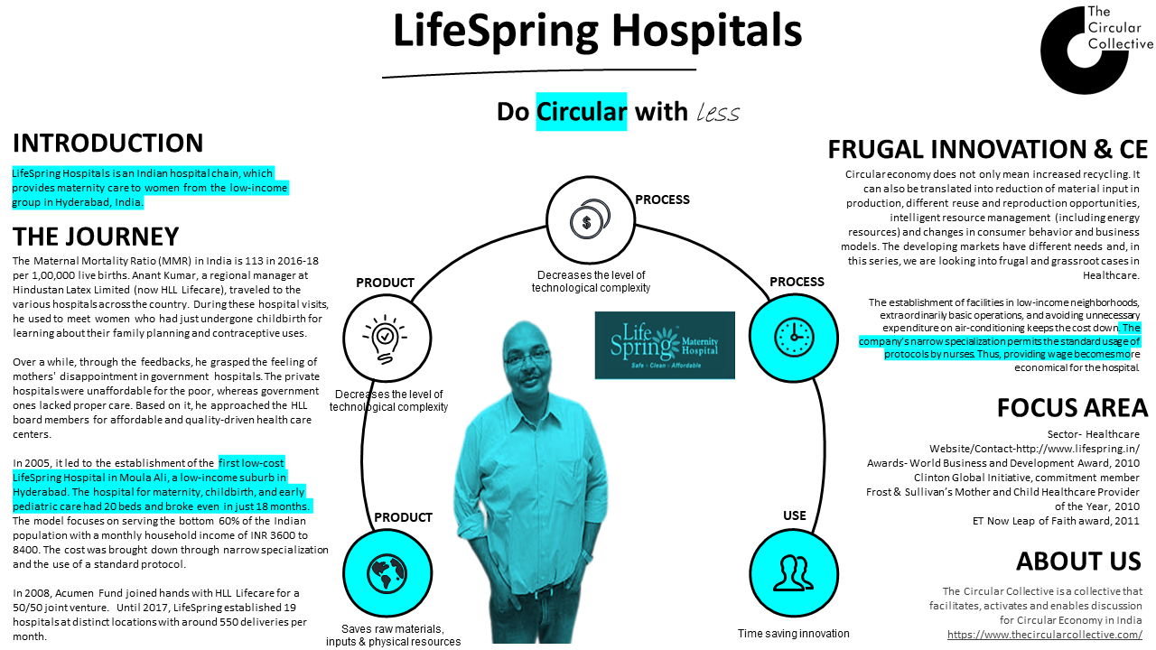 Lifespring Hospitals