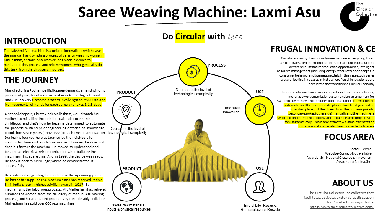 Saree weaving machine