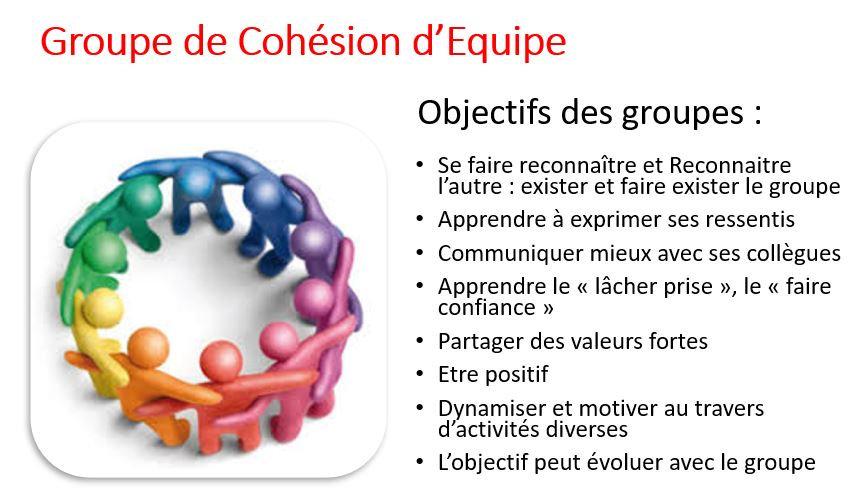 cohésion_de_groupe.JPG