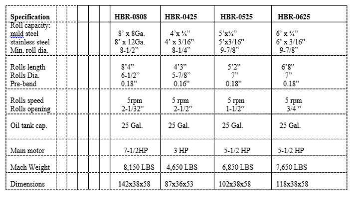 HBR-details.PNG
