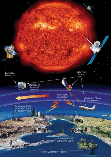 Monitoring and Modelling Electric Fields and Currents in the Earth´s Surface for Space Weather Appli