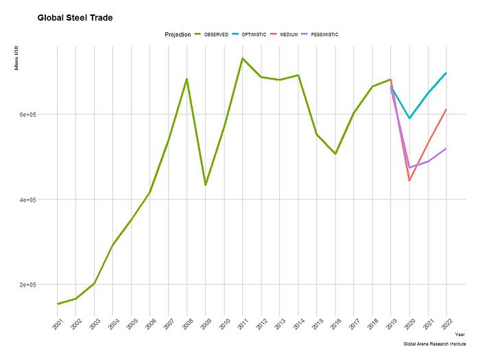 Global_steel_trade.png