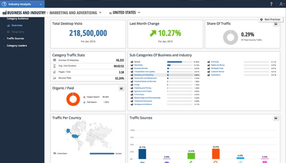 SimilarWeb, Digital Marketing Tool