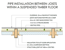 ufh_between_the_joists_5050.png