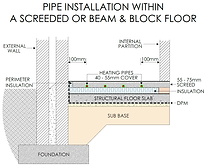 ufh_in_slab_and_screed_5050.png