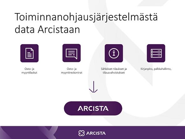 Toiminnanohjausjärjestelmästä_data_ar