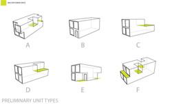 Preliminary Unit Types