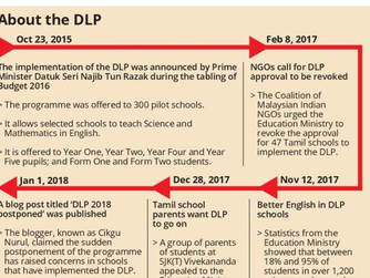 Has DLP been shelved?