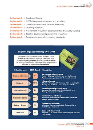 Dlp is the way forward pagemalaysia a baseline study was jointly conducted by the english language training centre of the education ministry and cambridge english an affiliate of the malvernweather Images