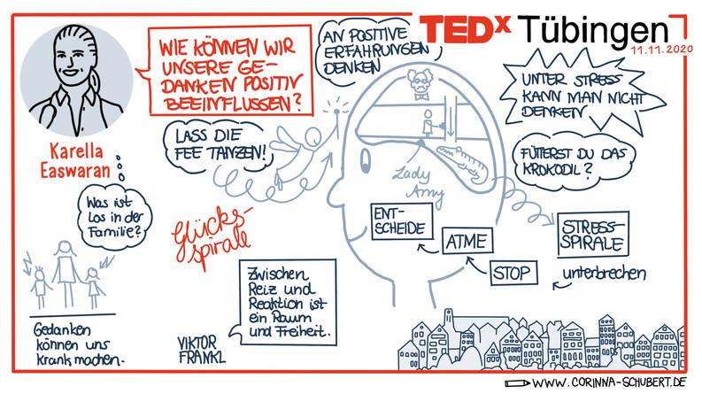 TEDx_Karella_Easwaran.jpg