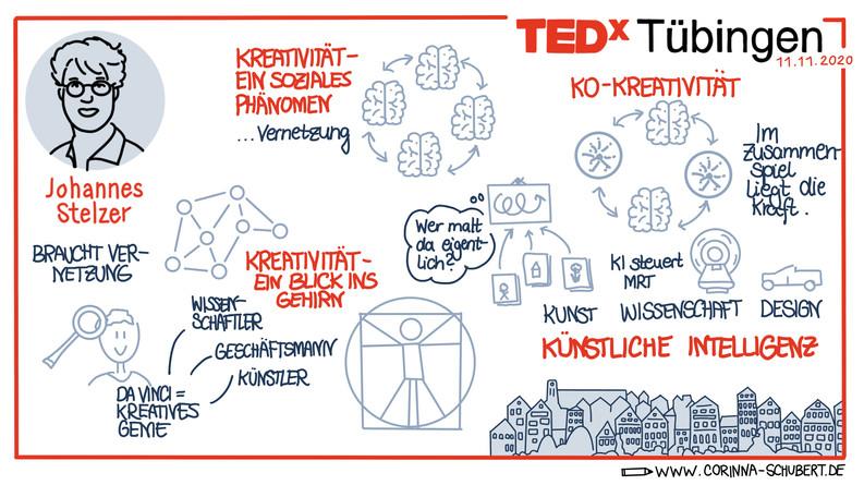 TEDx_Johannes_Stelzer.jpg