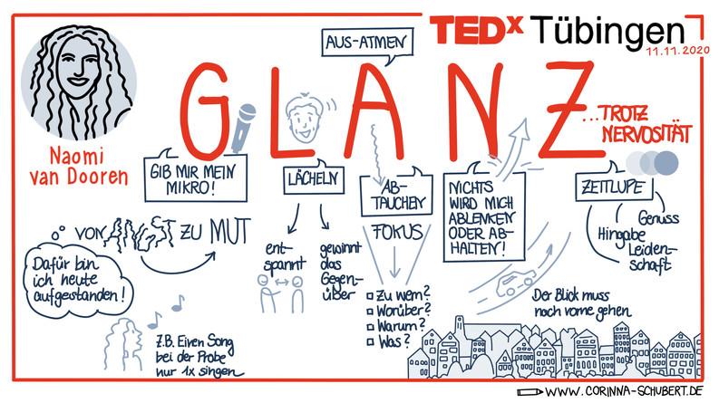 TEDx_Naomi_van_Dooren.jpg
