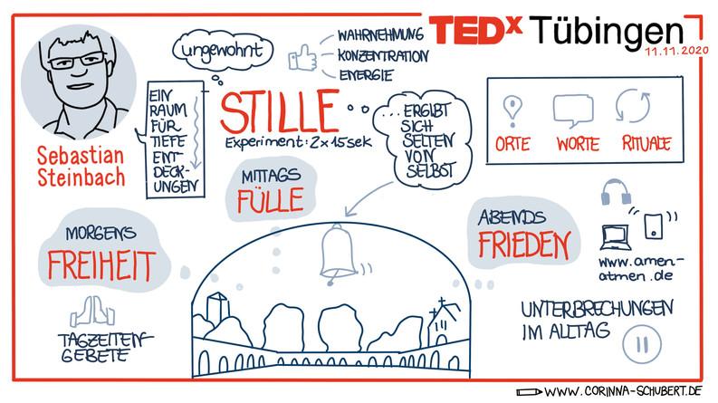 TEDx_Sebastian_Steinbach.jpg