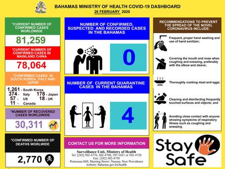 Coronavirus Precautions from the  Ministry of Health