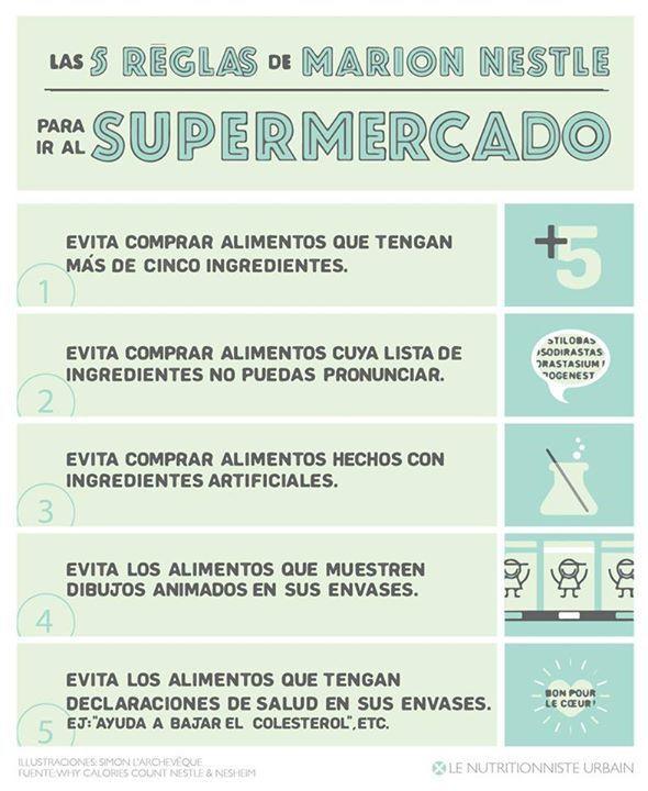 supermarket-rules
