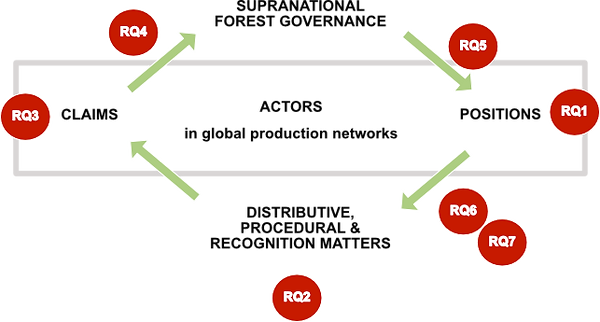 Theoretical Framework.png