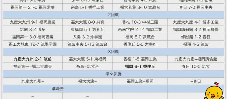 がんばれ福岡2020がオモシロイ!