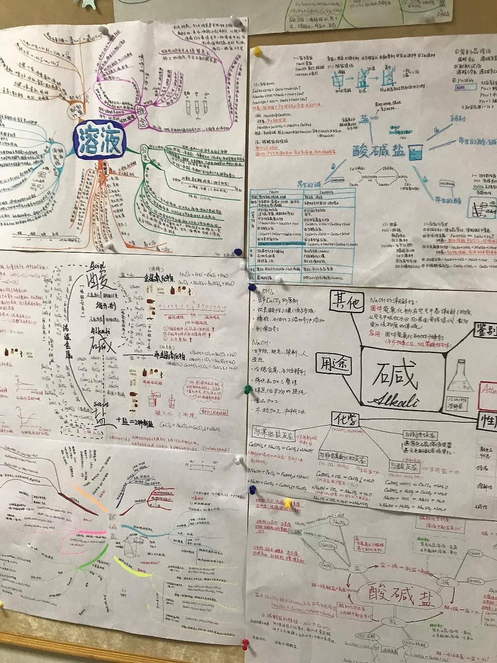 science school, Beijing Academy, All Saints' College