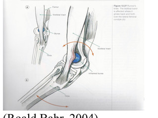 Iliotibial Band Syndrome: Myotherapy treatment and management.
