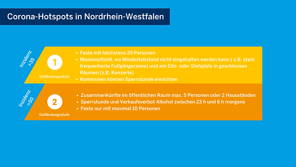 Lasertag-Duesseldorf-Corona-NRW-VIII.png