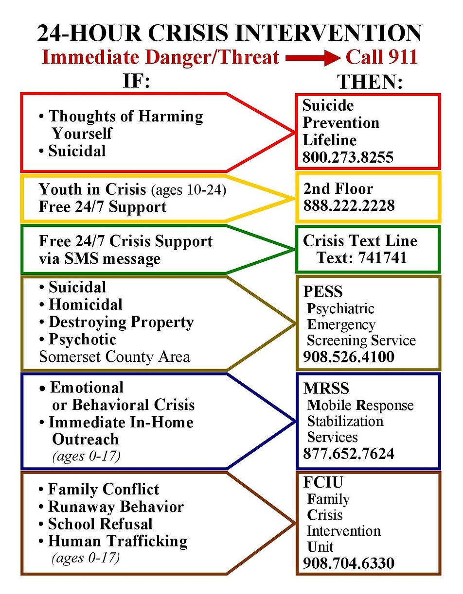 Crisis Info Card pg2.jpg