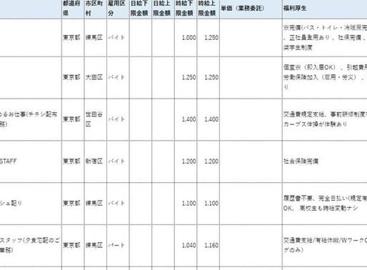 【競合他社の調査レポート】月1万円~