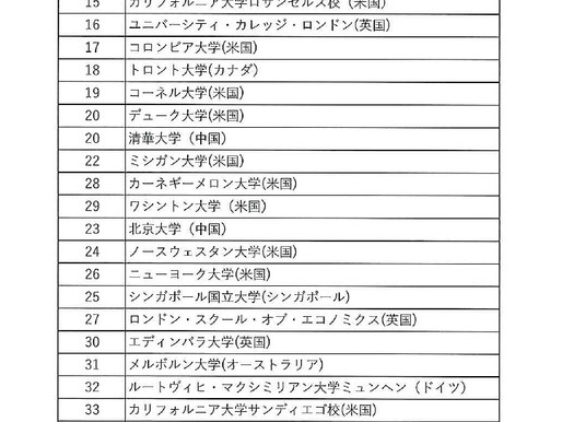 世界大学ランキング2021(THE World University Rankings 2021)発表