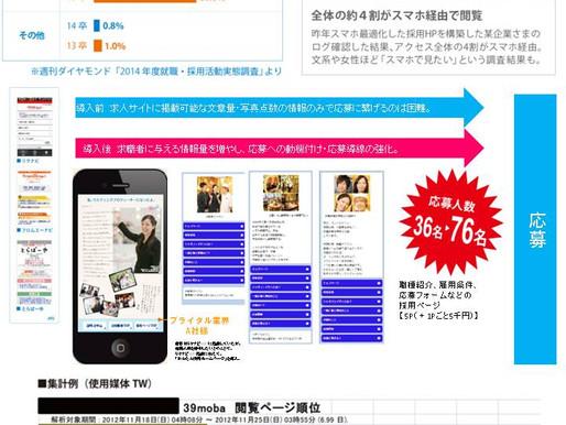 最短1週間で即納品!10万円で作成可能☆ スマホ対応のホームページ「39moba」がすごいらしい。