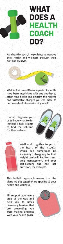 Free Health Coach Infographic by Kylie M