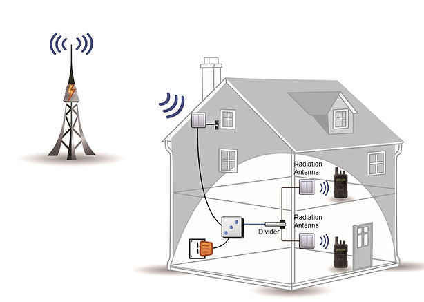 Unication One-Way Signal Booster Design