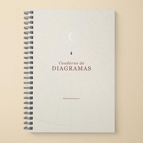 Cuaderno de diagramas