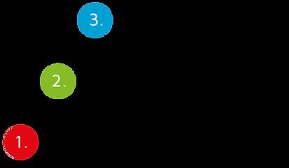 maennchen-3schritte-2.png