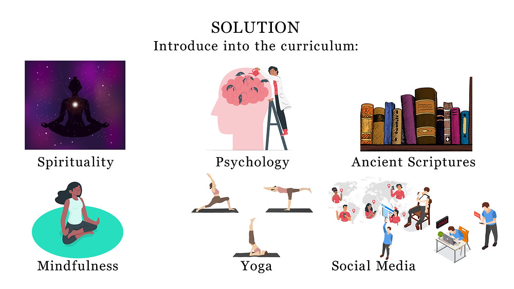 The Solution is to introduce the following subjects into Students Curriculum