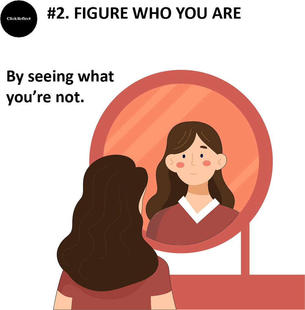 Figure out who you are