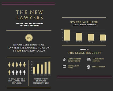 lawyer-infographic.jpg