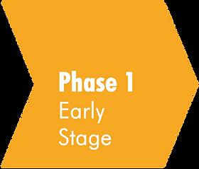 Gelber Pfeil mit der Aufschrift Phase 1 Early Stage.