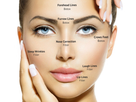 New treatments available in November. Botox & Dermal Fillers.