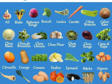 Quels fruits et légumes manger en Janvier ?