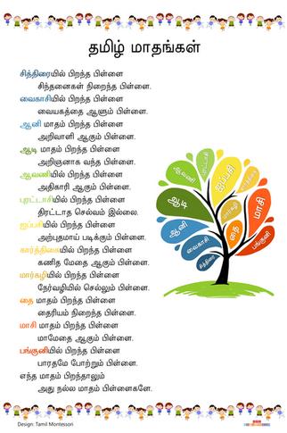 தமிழ் மாதங்கள் / Tamil Madhangal