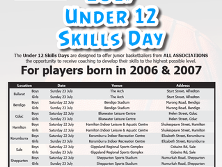 2017 Under 12 Skills Day!