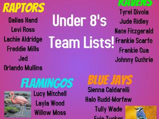 Under 8's Team Lists Announcement